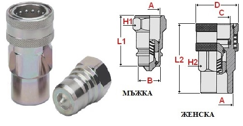 Quick coupling – poppet valve
